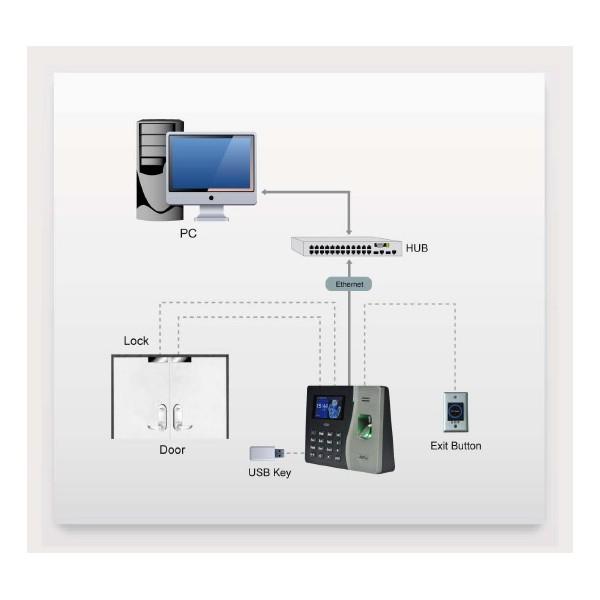 sơ đồ kết nối RJ600