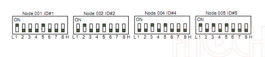 HDSD-Soyal-AR401RO16-im2