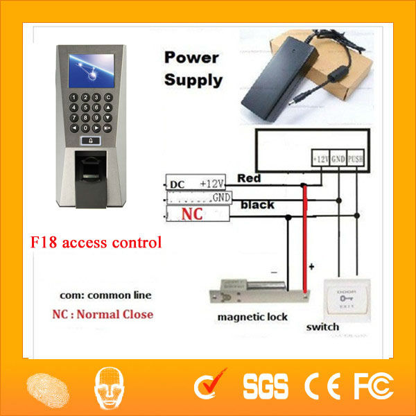 German_American_and_UK_Iris_Access_Control