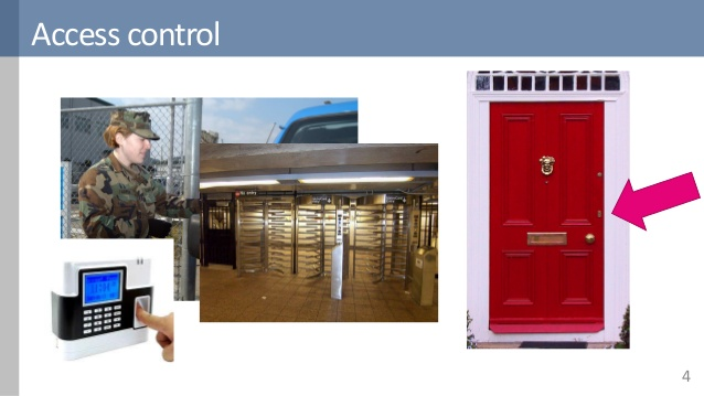 an-overview-of-access-control-4-638