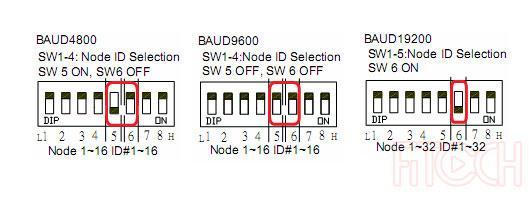 HDSD-Soyal-AR401RO16-im1