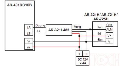HDSD-Soyal-AR401RO16-im8