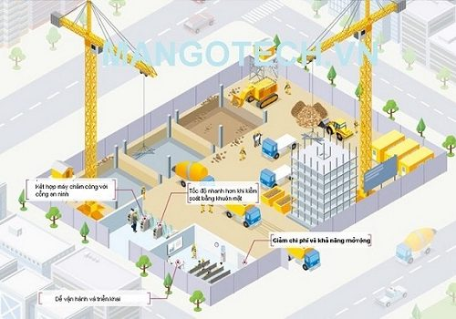 Giải pháp quản lý công nhân trong công trường xây dựng